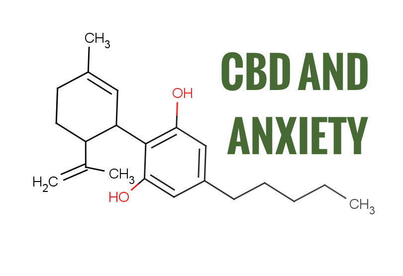 Using Science to Explain How CBD Helps Relieve Anxiety